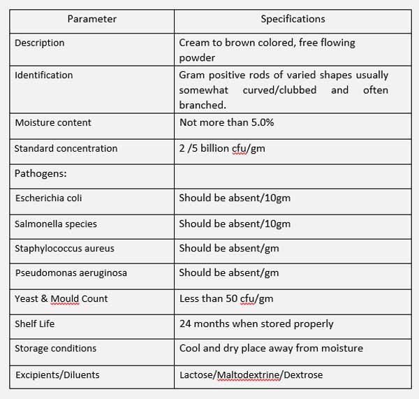 Clostridium-butyricum